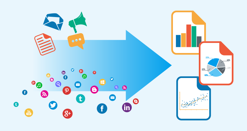 Sentiment Analysis in Social Media - How to Use Sentiment Analysis in Social Media